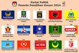 New Parpol 2014